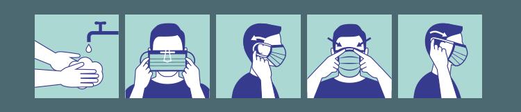 colocacion mascarilla quirurgica